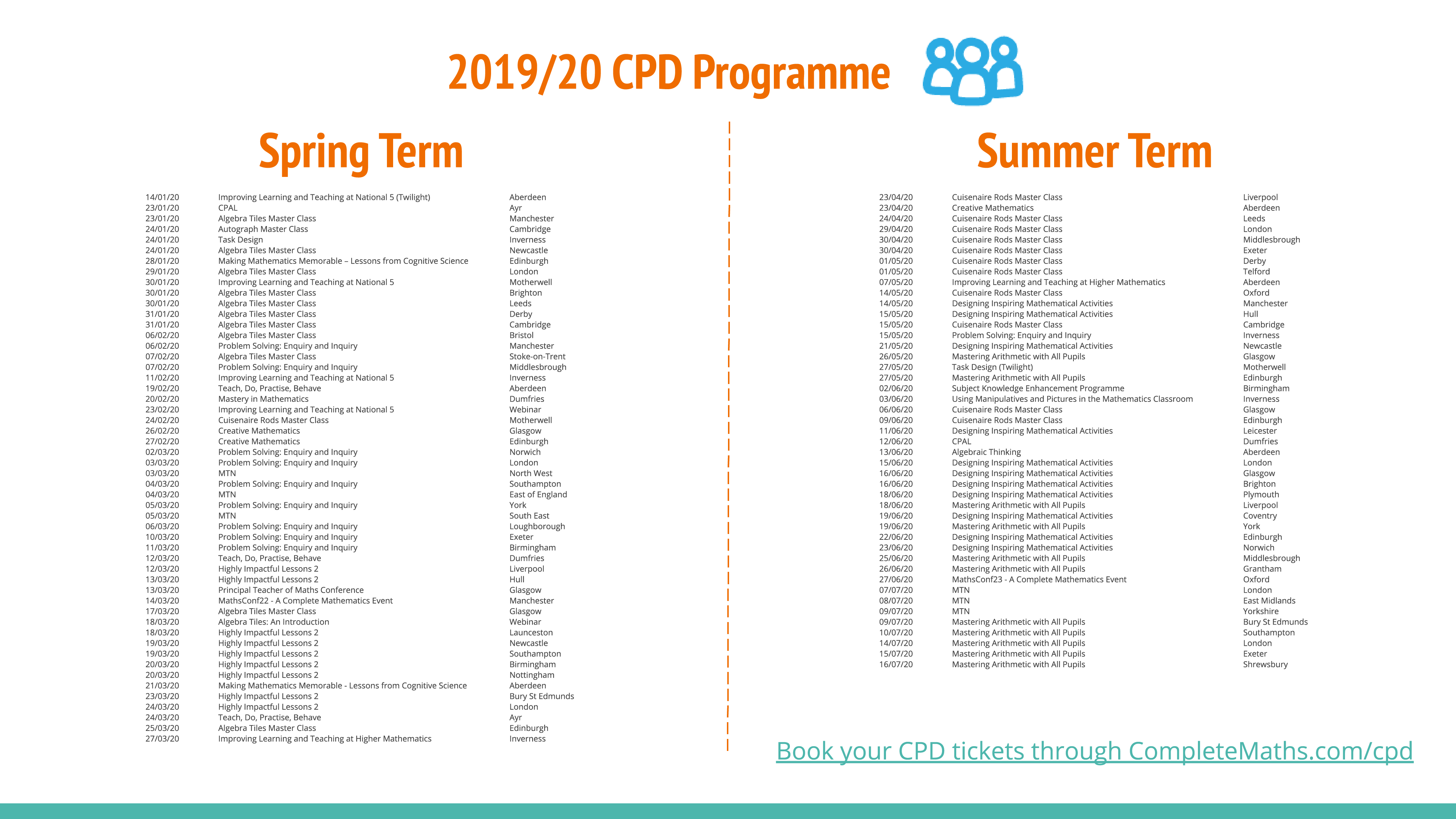 CPD Programme 2019 - 2020